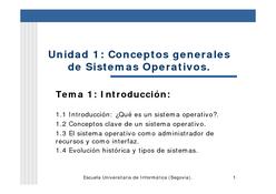 Conceptos generales de Sistemas Operativos